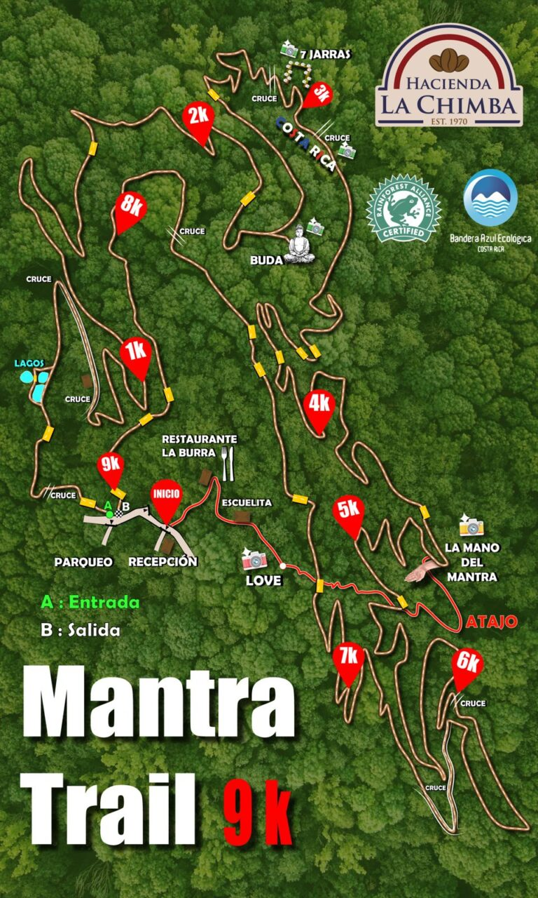mantra trail